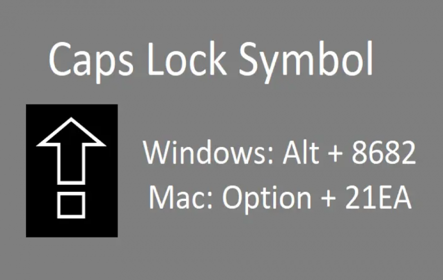 Shortcuts for Caps Lock Symbol
