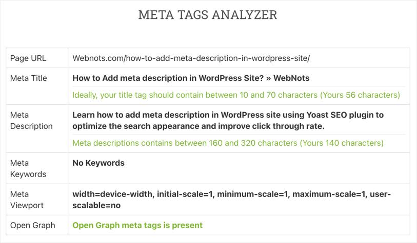 Analyze Meta Tags on Page